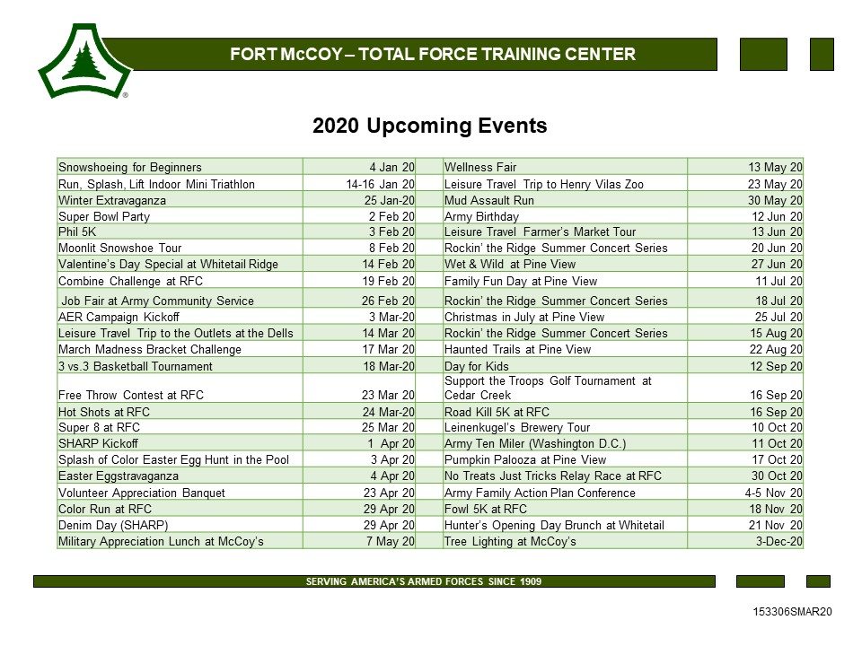 List of 2020 MWR Events